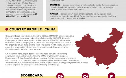 country report of china Market reports by country - china reports » china market reports by country - china 22 december 2014  bpex / ahdb country report - china 27 september 2012.
